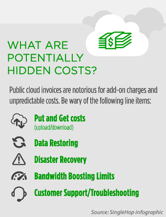 Moving to the Cloud? 10 Key Questions for CIOs