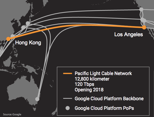 Google and Facebook Join Forces to Directly Connect Los Angeles to Hong Kong via Undersea Cable
