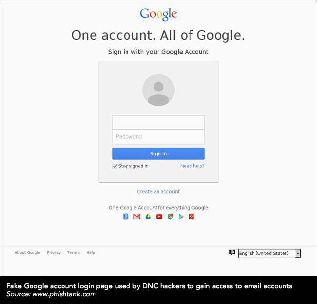 DNC Emails Hacked Using Fake Gmail Login Forms
