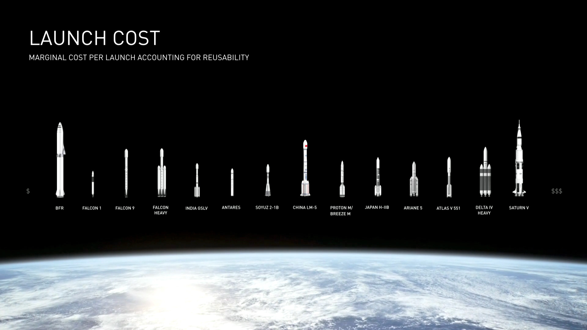 SpaceX Satellite Internet Project Status Update
